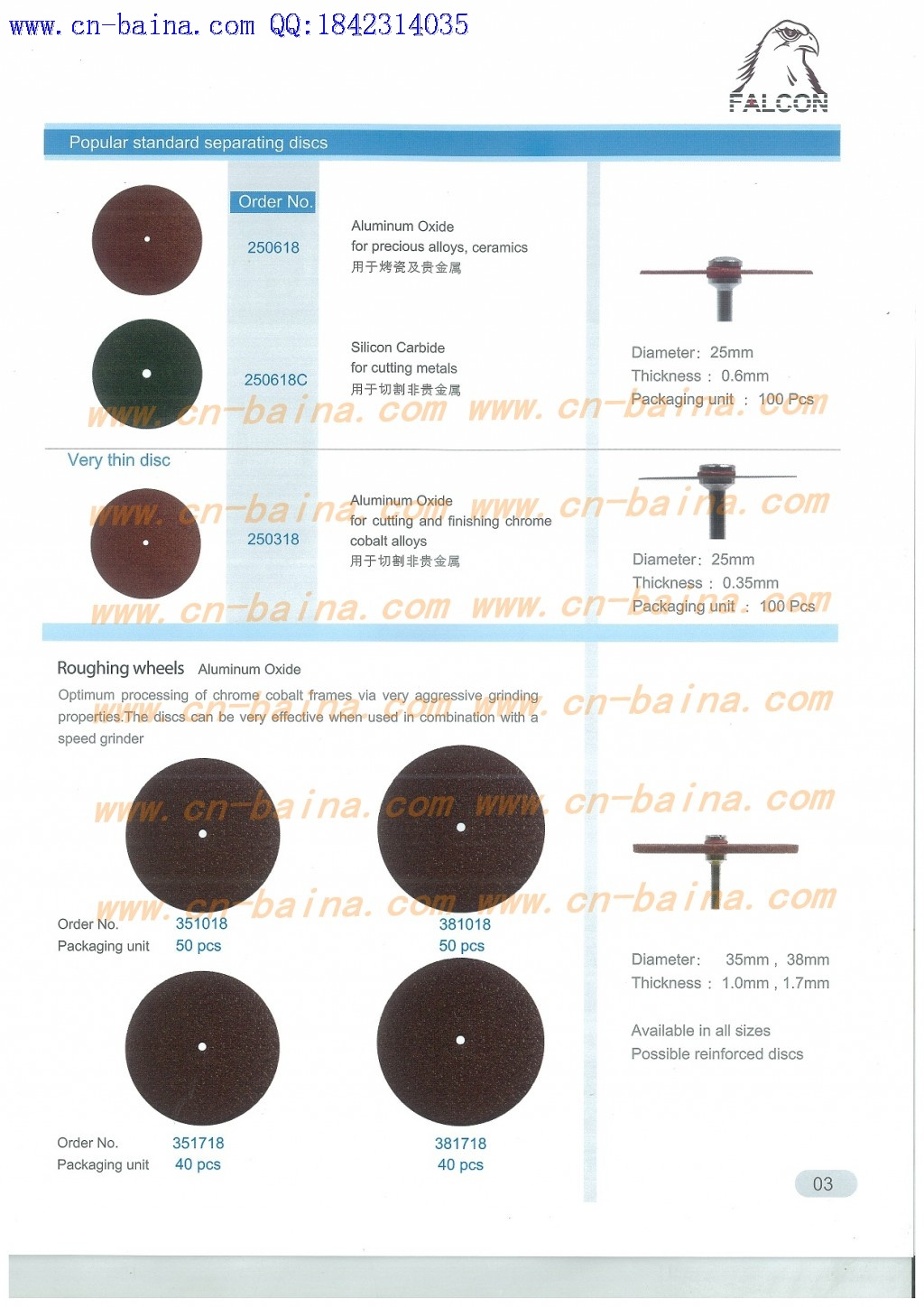 Aluminum oxide silicon carbide cutting discs